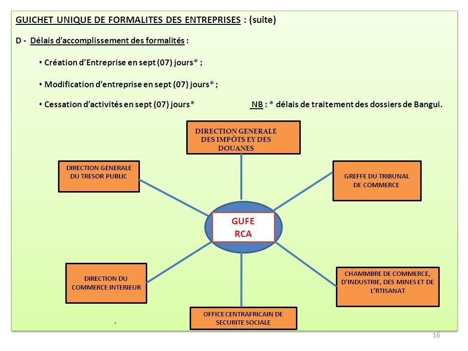 GUICHET UNIQUE DE FORMALITES DES ENTREPRISES : (suite)