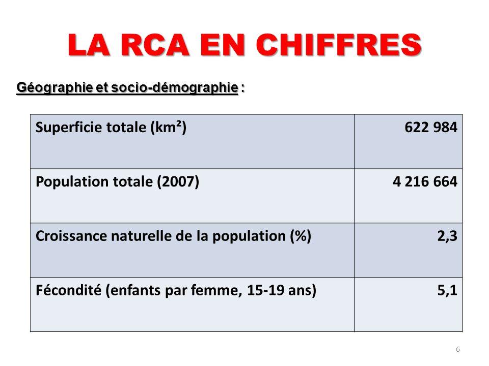 LA RCA EN CHIFFRES Superficie totale (km²) 622 984