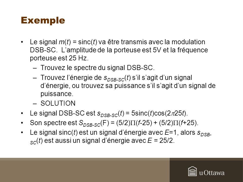 Exemple Le signal m(t) = sinc(t) va être transmis avec la modulation DSB-SC. L'amplitude de la porteuse est 5V et la fréquence porteuse est 25 Hz.