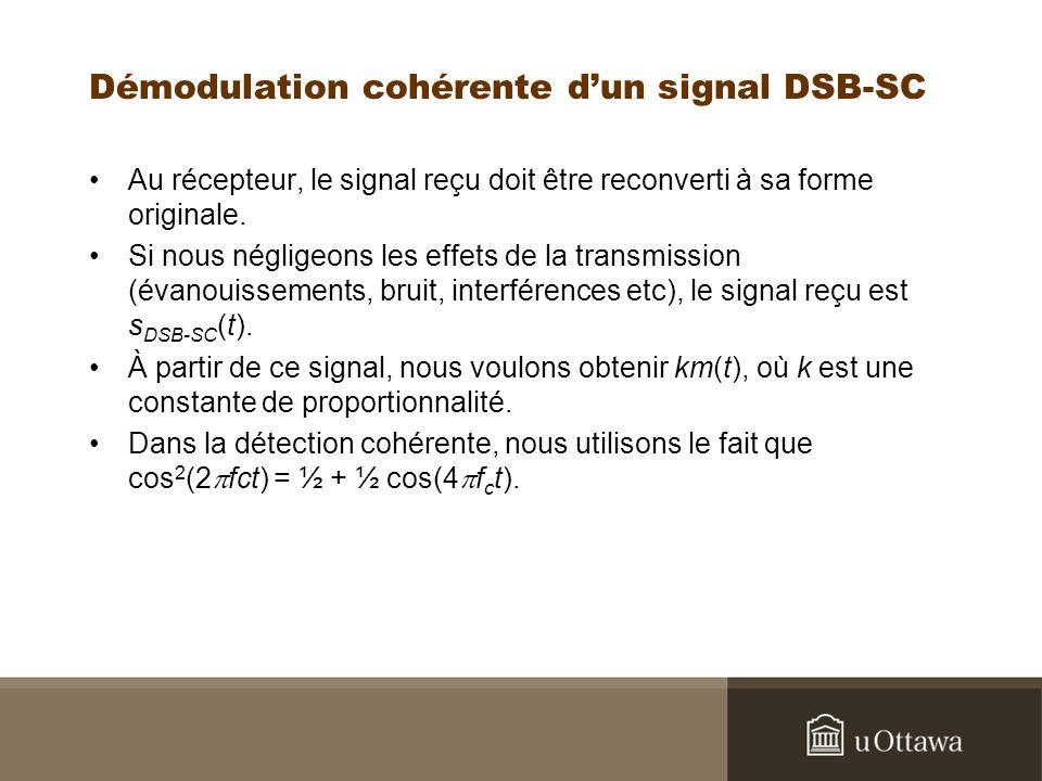 Démodulation cohérente d'un signal DSB-SC