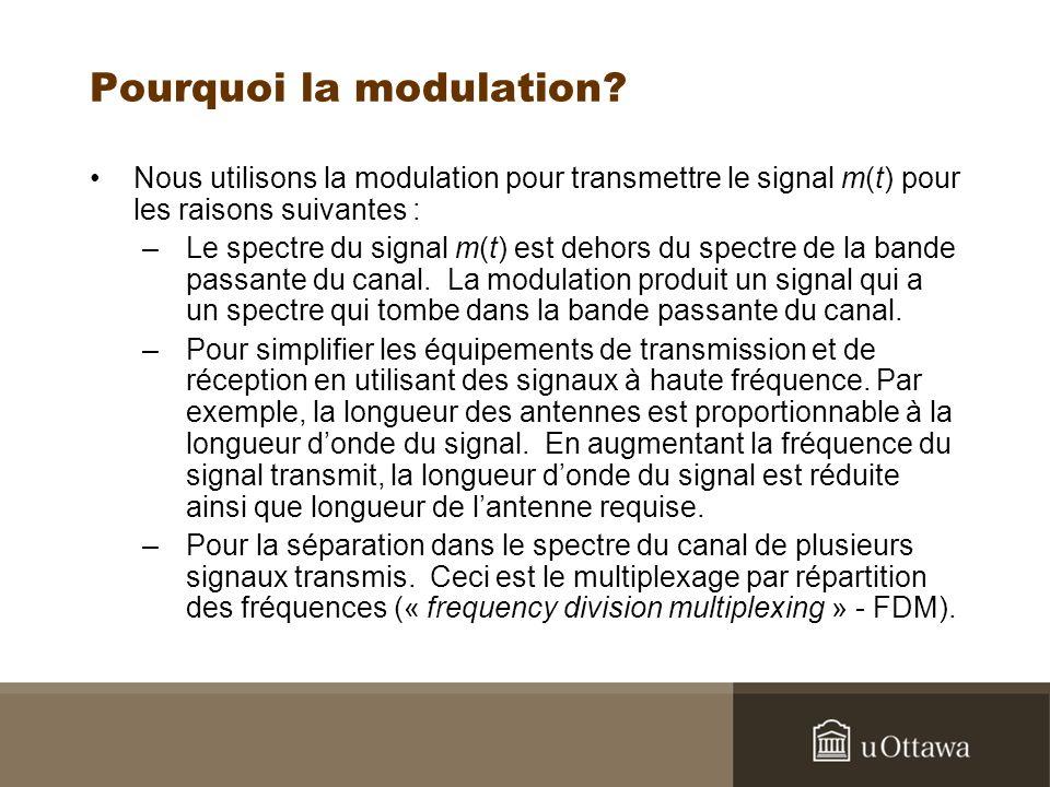 Pourquoi la modulation