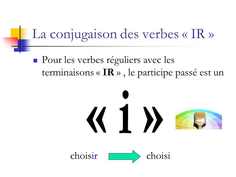 La conjugaison des verbes « IR »