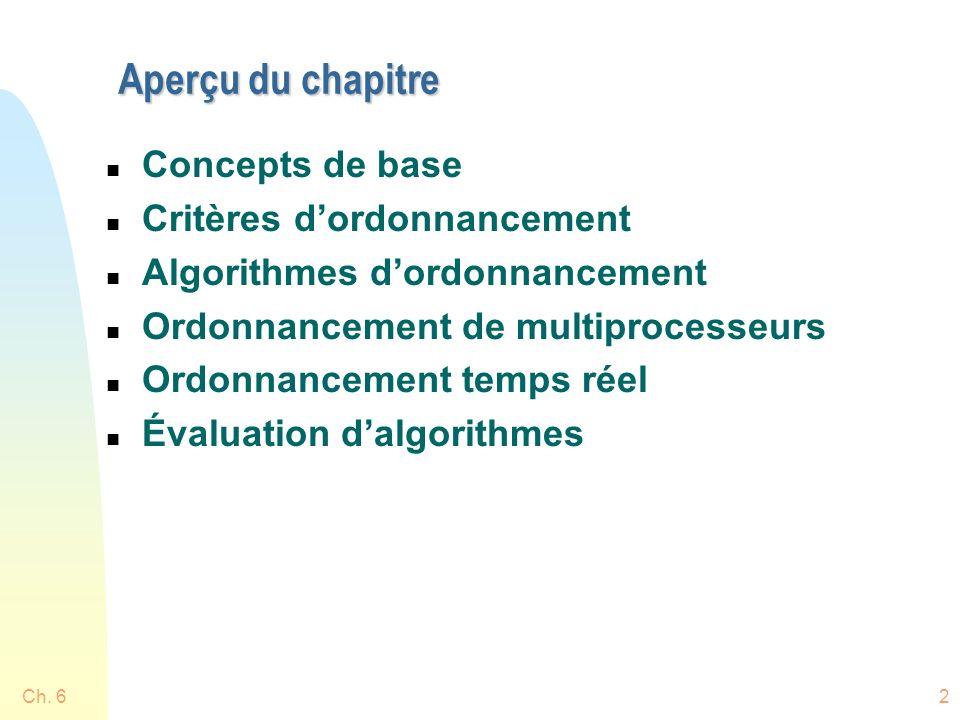 Aperçu du chapitre Concepts de base Critères d'ordonnancement