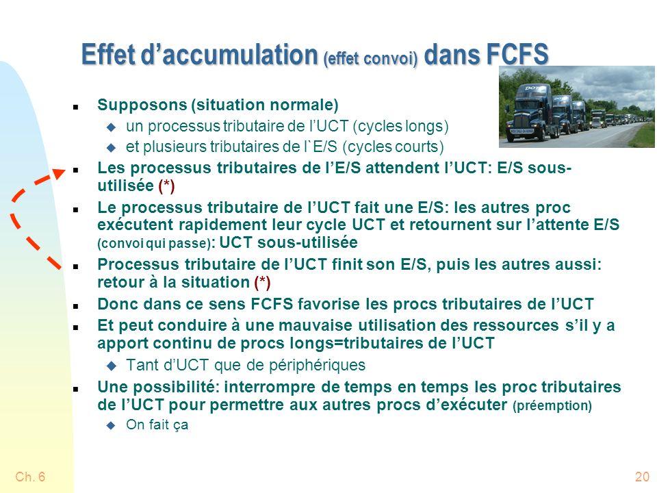 Effet d'accumulation (effet convoi) dans FCFS