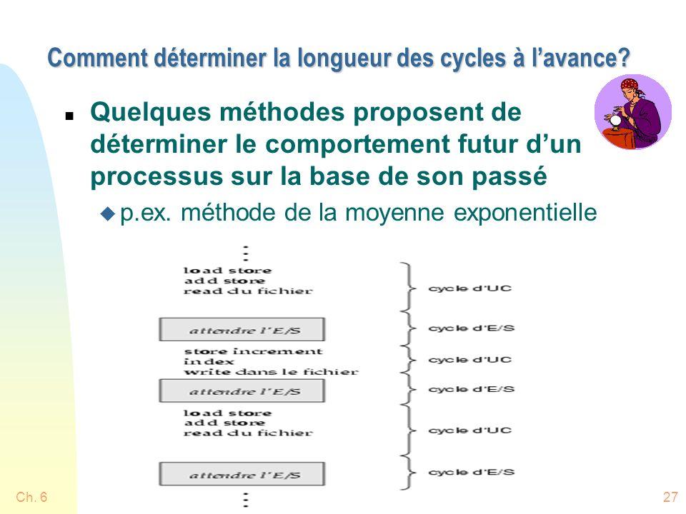 Comment déterminer la longueur des cycles à l'avance
