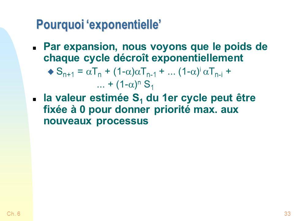 Pourquoi 'exponentielle'