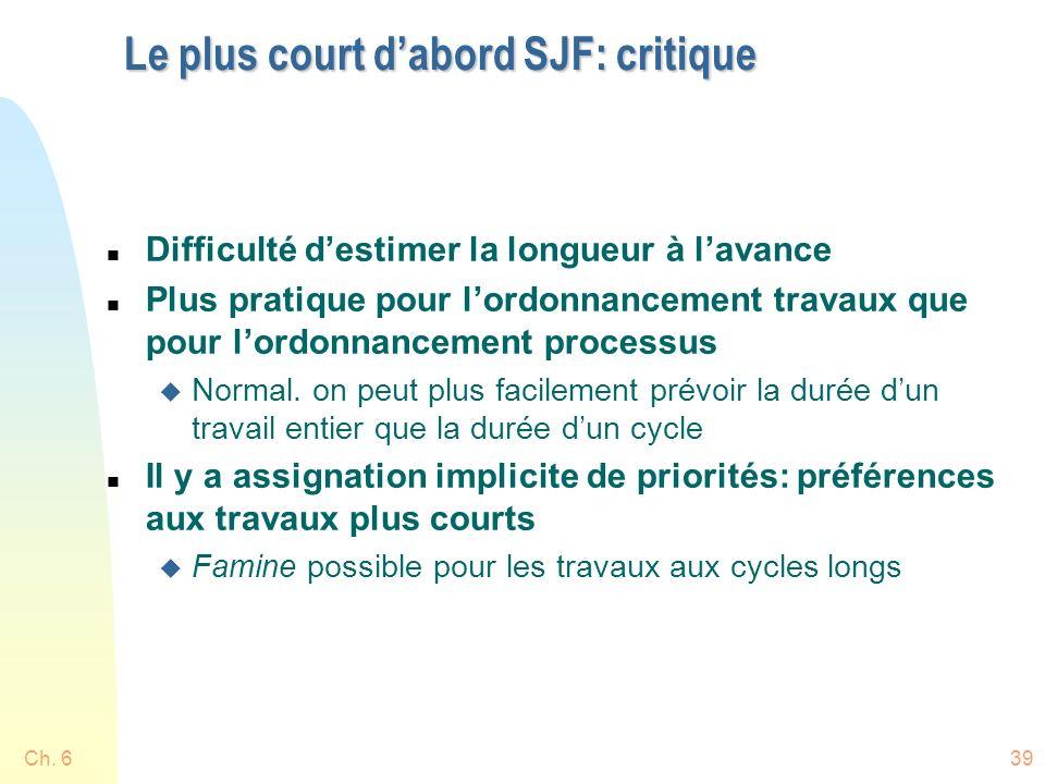 Le plus court d'abord SJF: critique