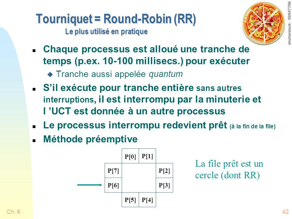 Tourniquet = Round-Robin (RR) Le plus utilisé en pratique