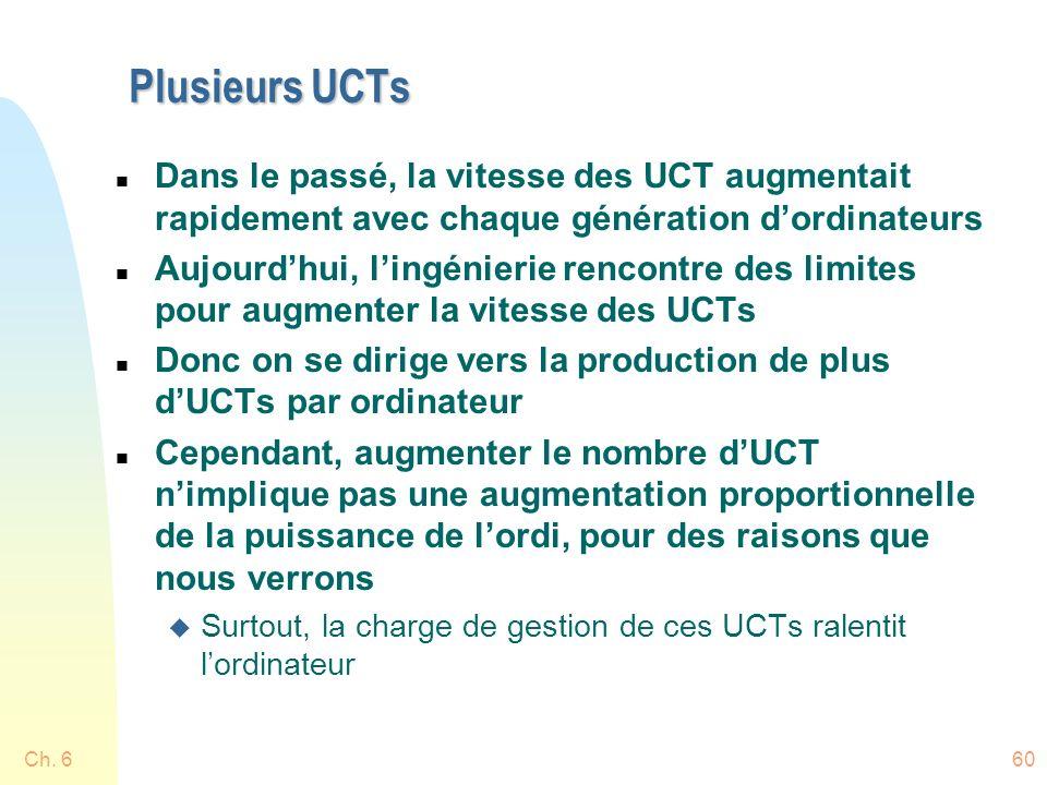 Plusieurs UCTs Dans le passé, la vitesse des UCT augmentait rapidement avec chaque génération d'ordinateurs.