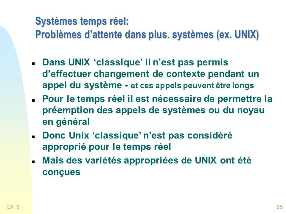 Systèmes temps réel: Problèmes d'attente dans plus. systèmes (ex. UNIX)