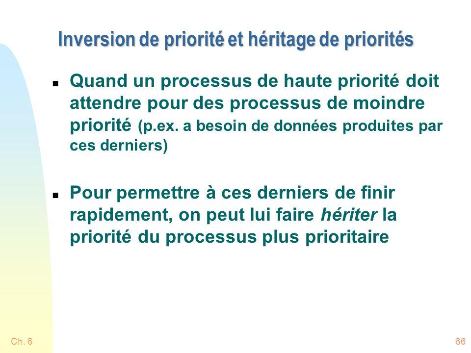 Inversion de priorité et héritage de priorités