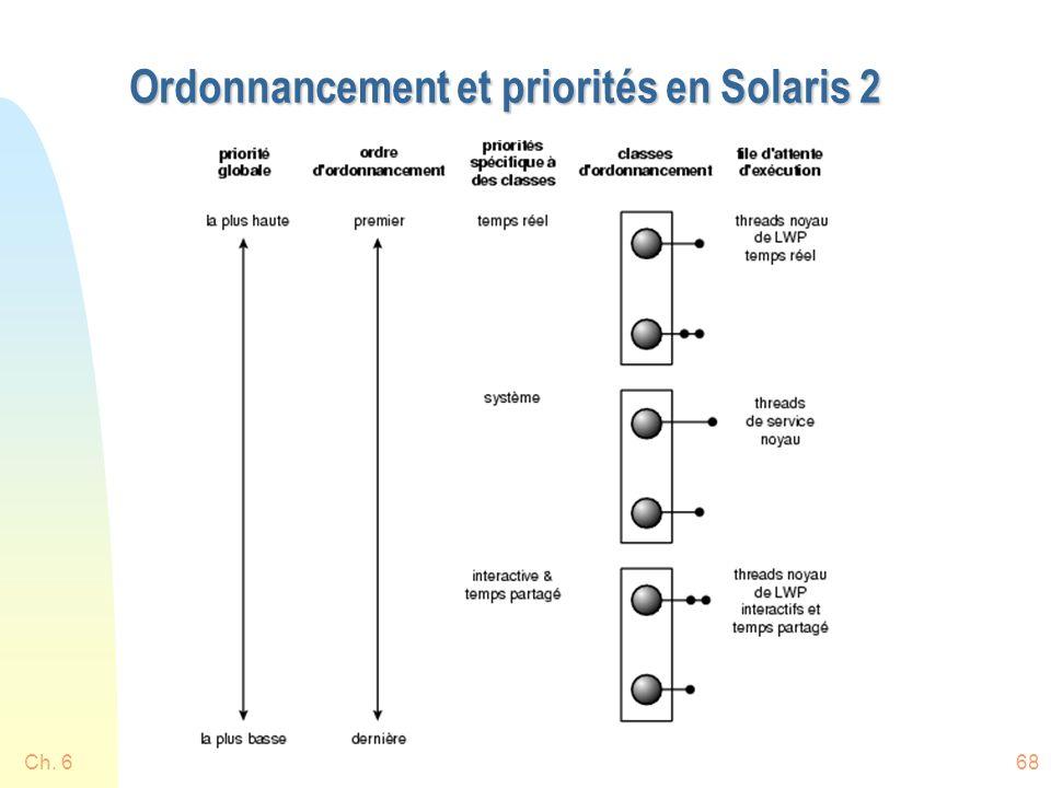 Ordonnancement et priorités en Solaris 2