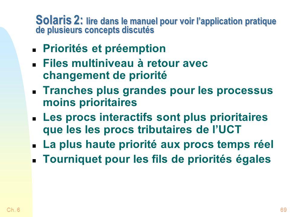 Solaris 2: lire dans le manuel pour voir l'application pratique de plusieurs concepts discutés