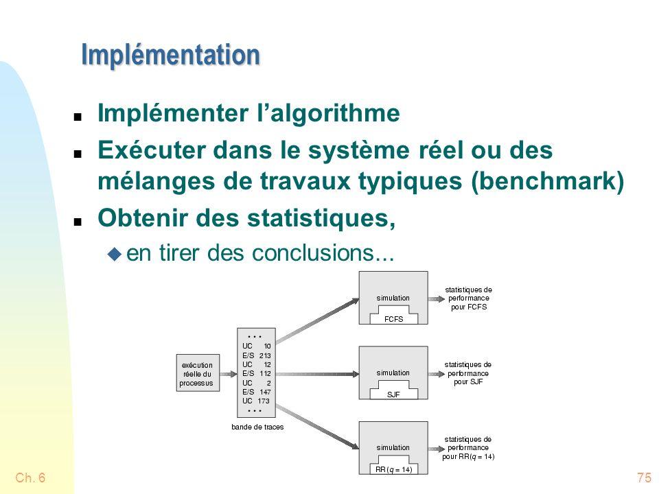Implémentation Implémenter l'algorithme