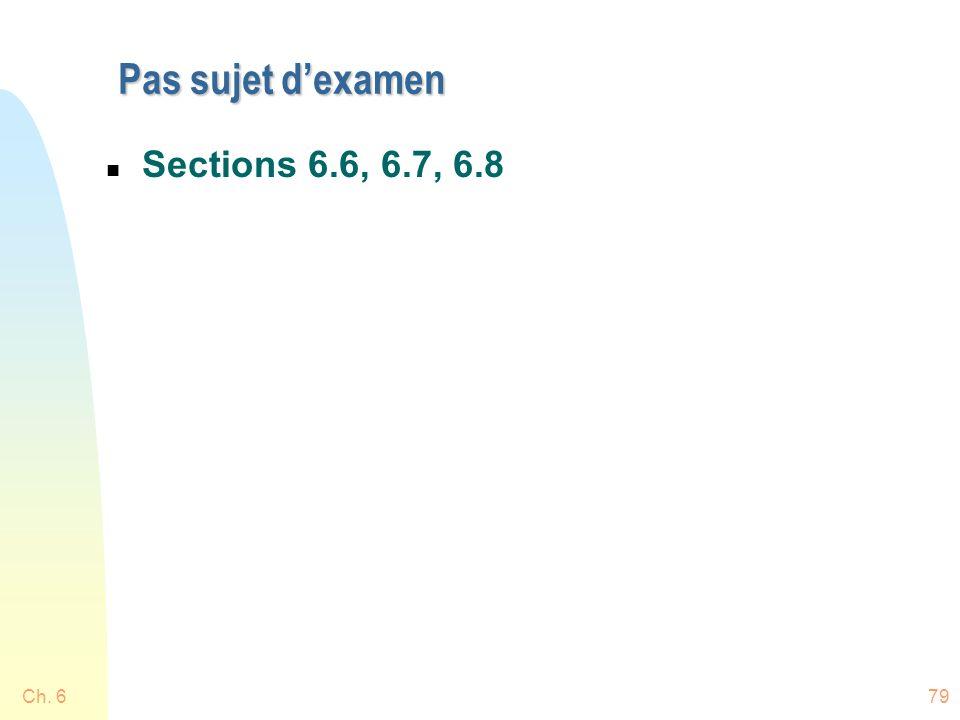 Pas sujet d'examen Sections 6.6, 6.7, 6.8 Ch. 6