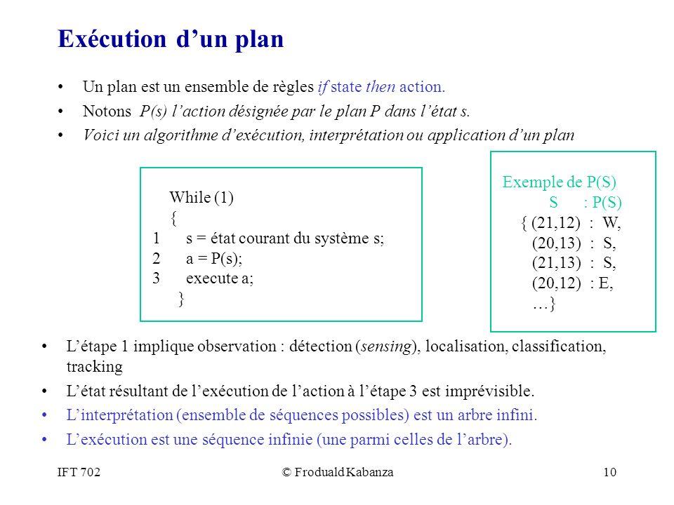 Exécution d'un plan Un plan est un ensemble de règles if state then action. Notons P(s) l'action désignée par le plan P dans l'état s.