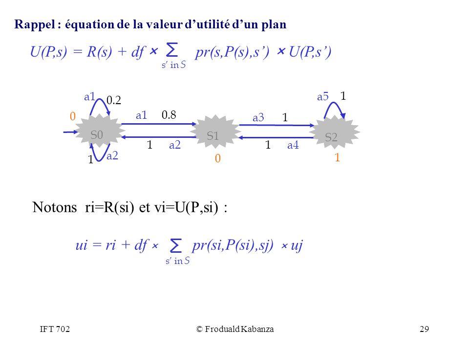 Rappel : équation de la valeur d'utilité d'un plan