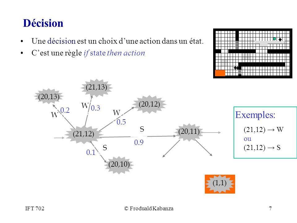 Décision Une décision est un choix d'une action dans un état. C'est une règle if state then action.