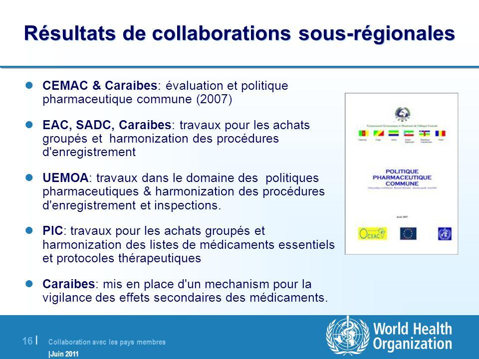 Résultats de collaborations sous-régionales
