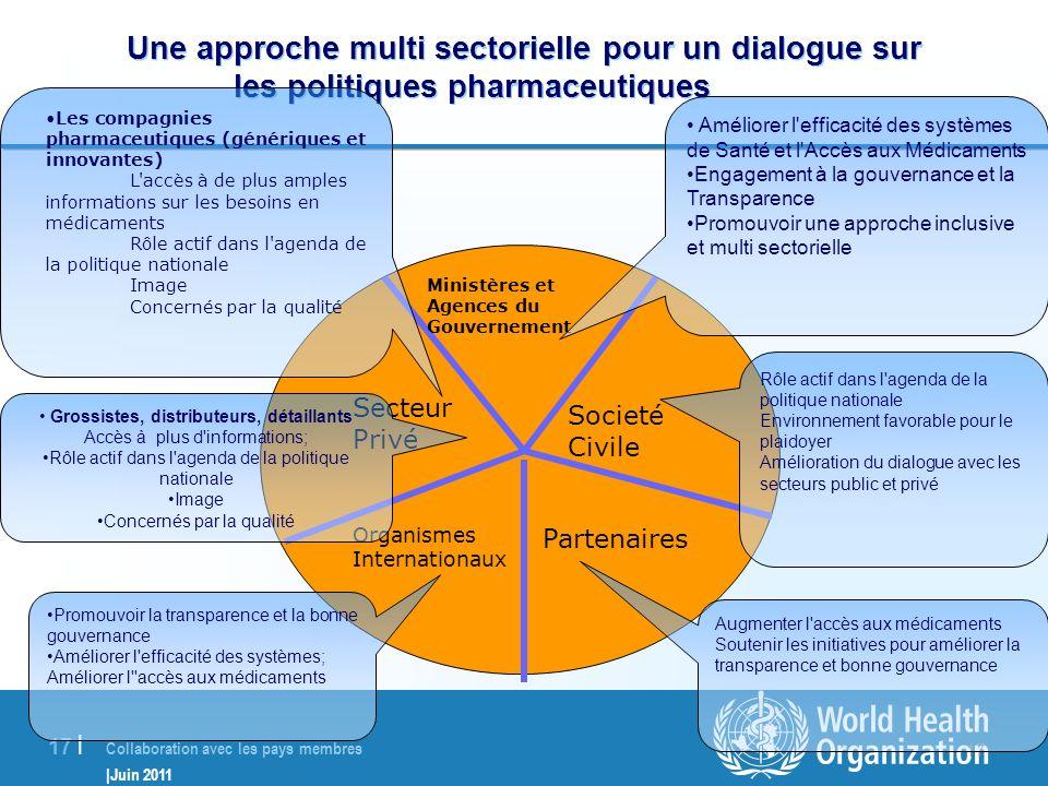 Une approche multi sectorielle pour un dialogue sur les politiques pharmaceutiques