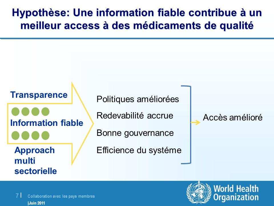 Title of presentation Hypothèse: Une information fiable contribue à un meilleur access à des médicaments de qualité.