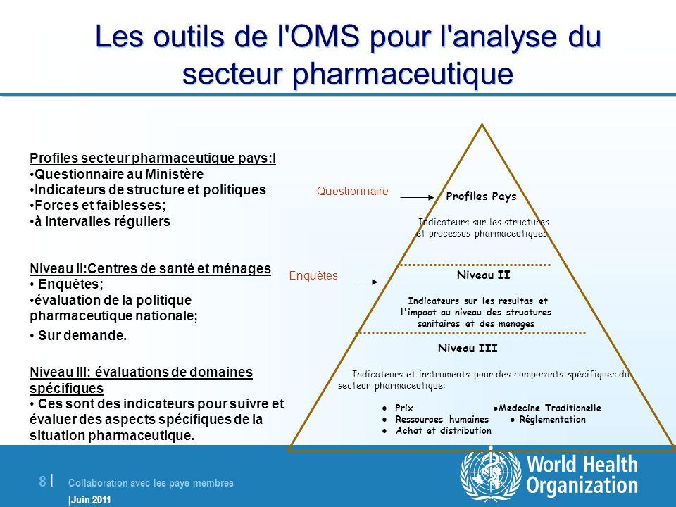 Les outils de l OMS pour l analyse du secteur pharmaceutique
