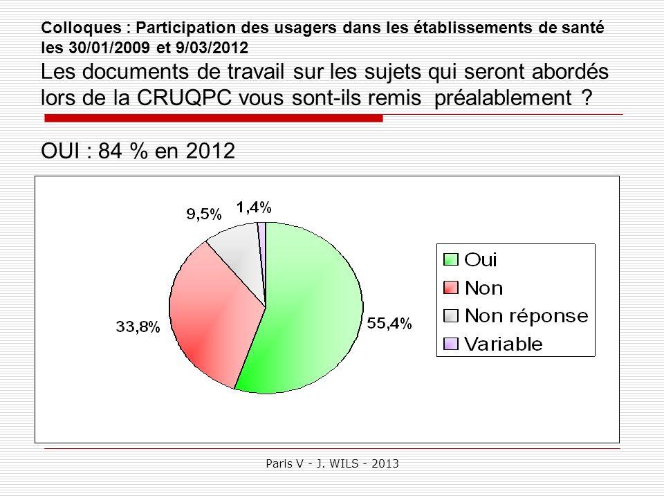 Colloques : Participation des usagers dans les établissements de santé les 30/01/2009 et 9/03/2012