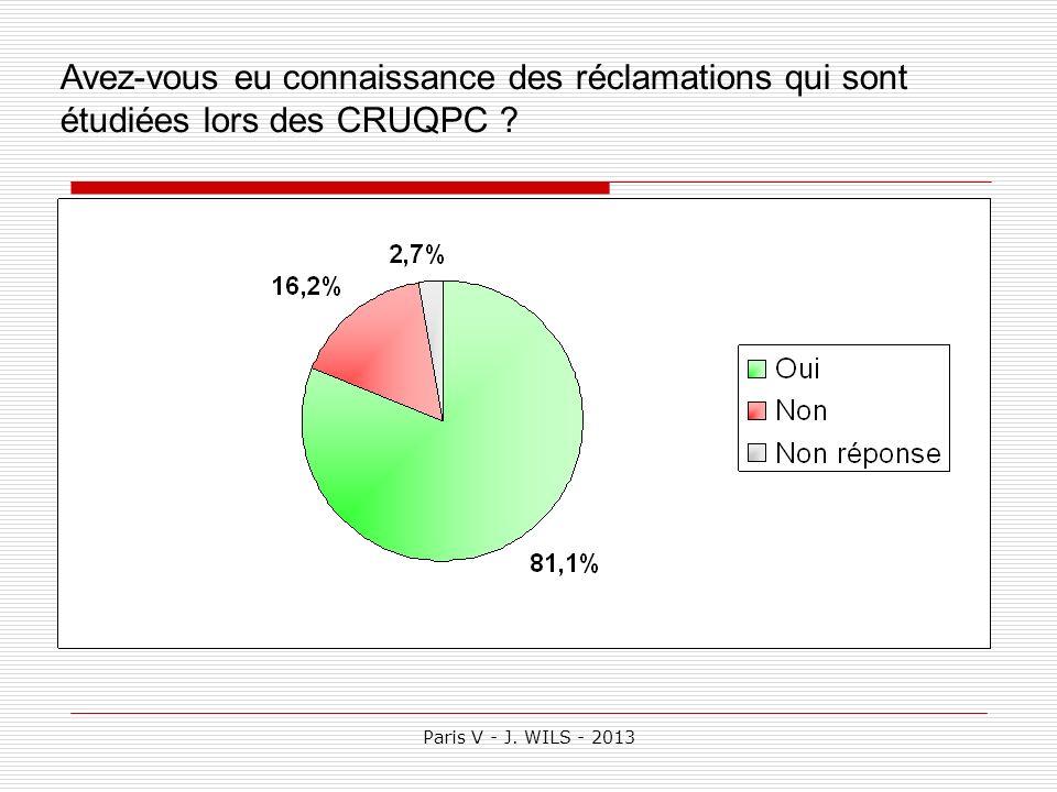 Avez-vous eu connaissance des réclamations qui sont étudiées lors des CRUQPC