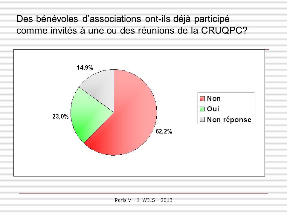 Des bénévoles d'associations ont-ils déjà participé comme invités à une ou des réunions de la CRUQPC
