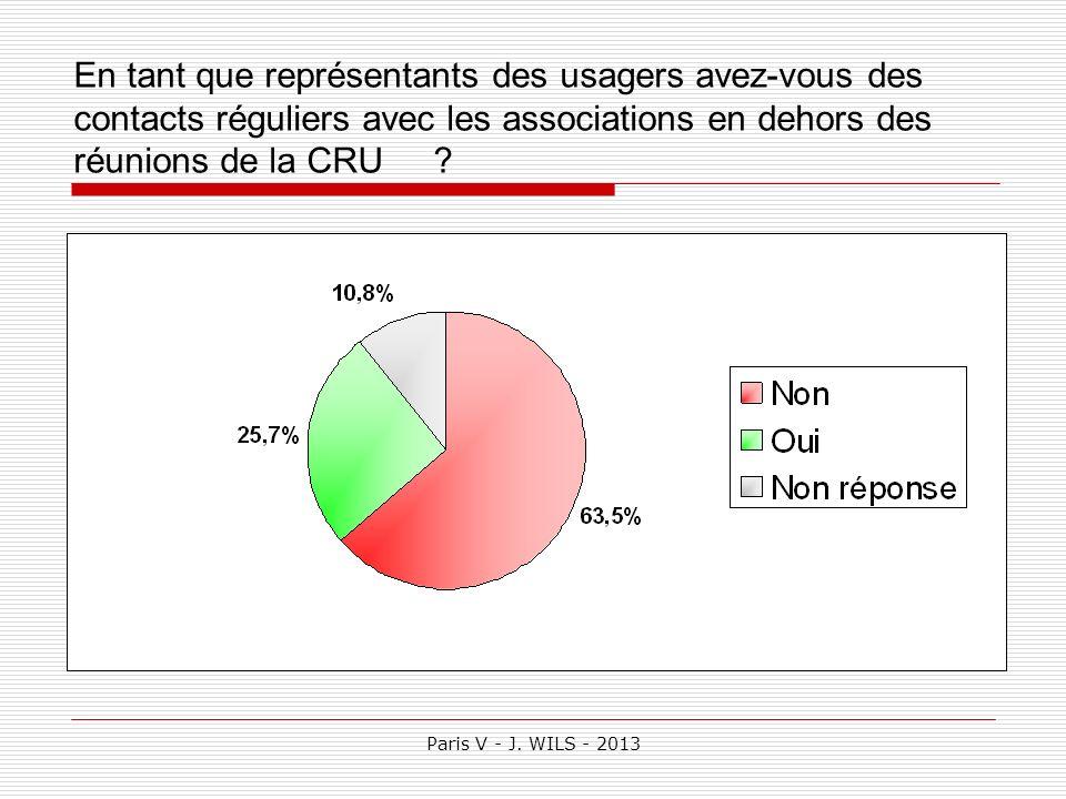 En tant que représentants des usagers avez-vous des contacts réguliers avec les associations en dehors des réunions de la CRU