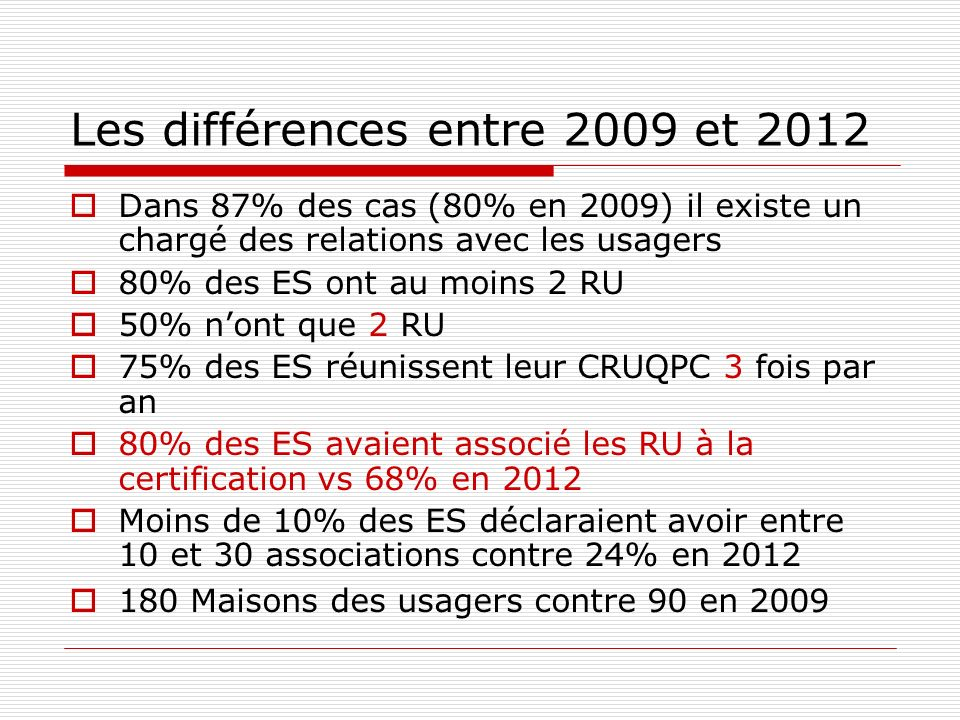 Les différences entre 2009 et 2012
