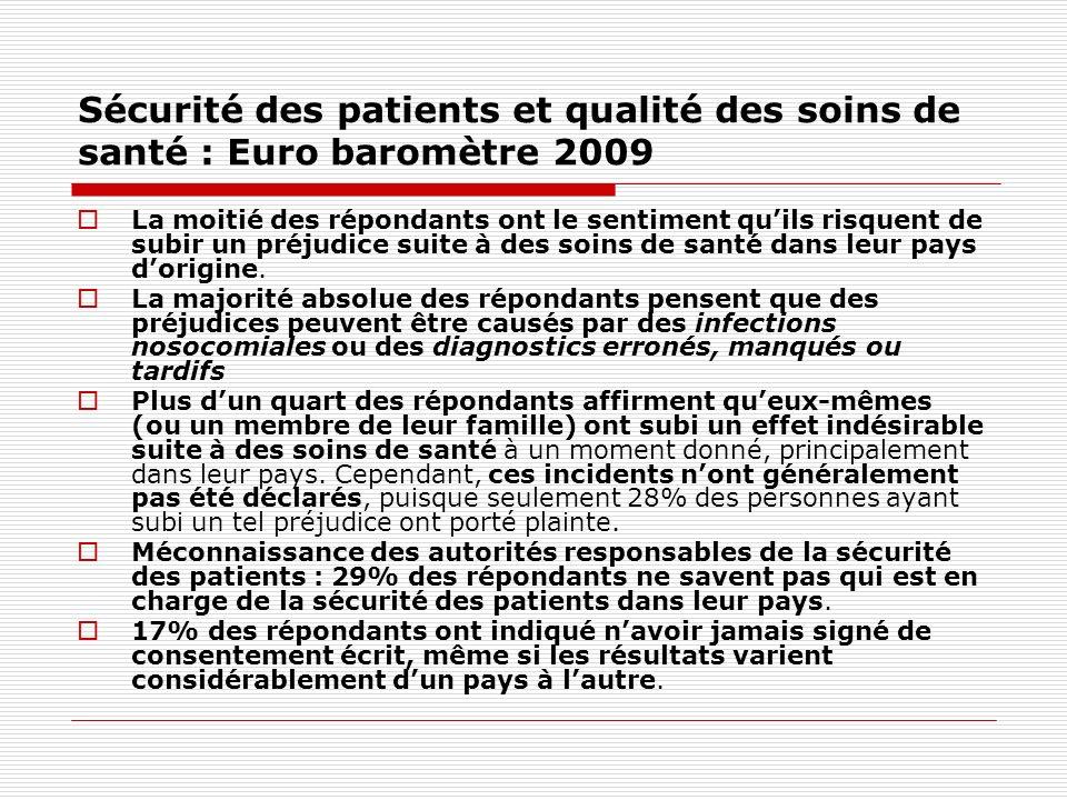 Sécurité des patients et qualité des soins de santé : Euro baromètre 2009