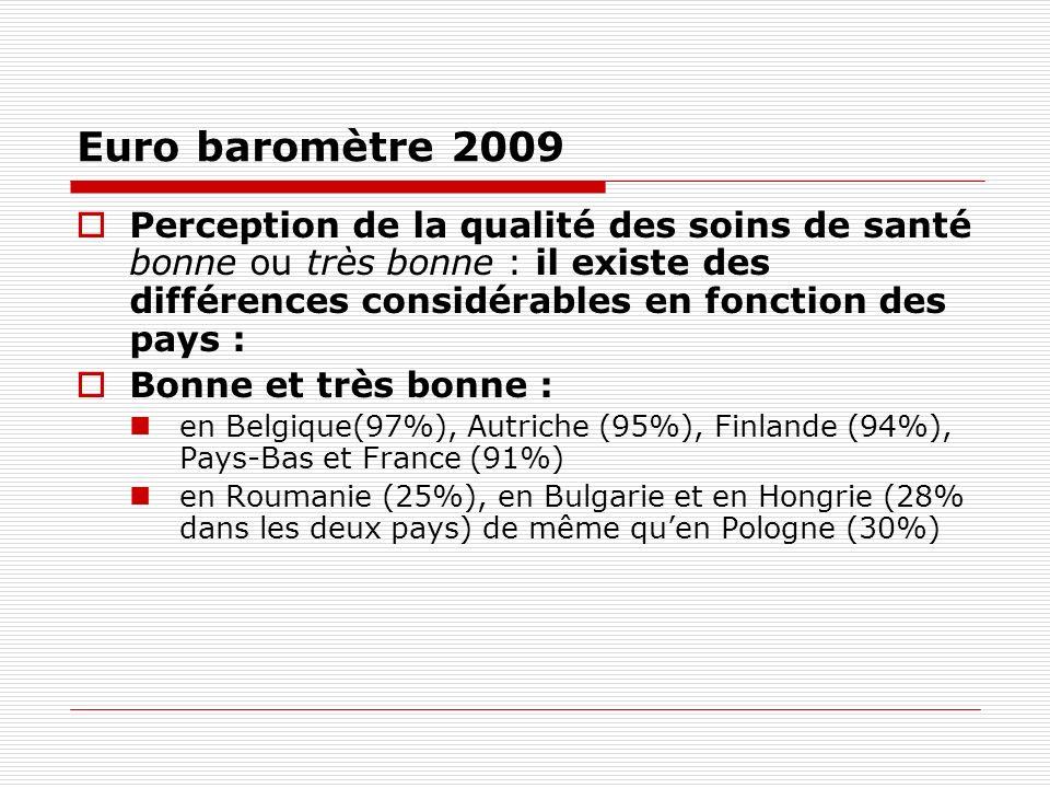 Euro baromètre 2009Perception de la qualité des soins de santé bonne ou très bonne : il existe des différences considérables en fonction des pays :