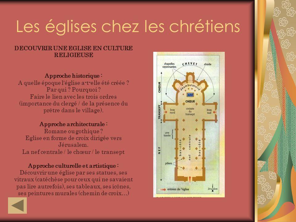 Les églises chez les chrétiens