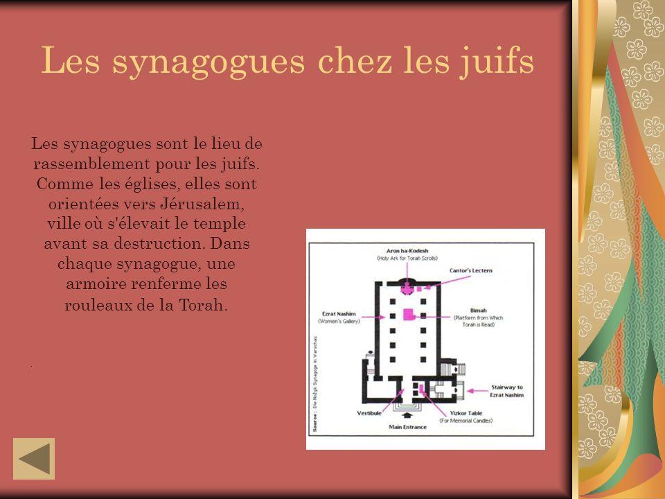 Les synagogues chez les juifs