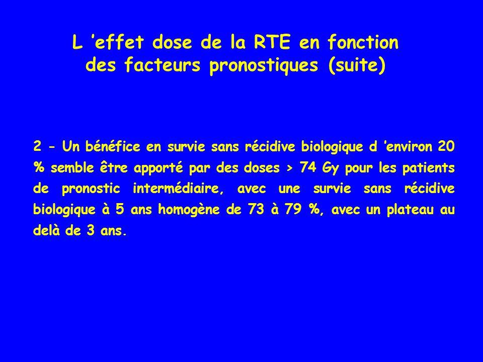 L 'effet dose de la RTE en fonction des facteurs pronostiques (suite)