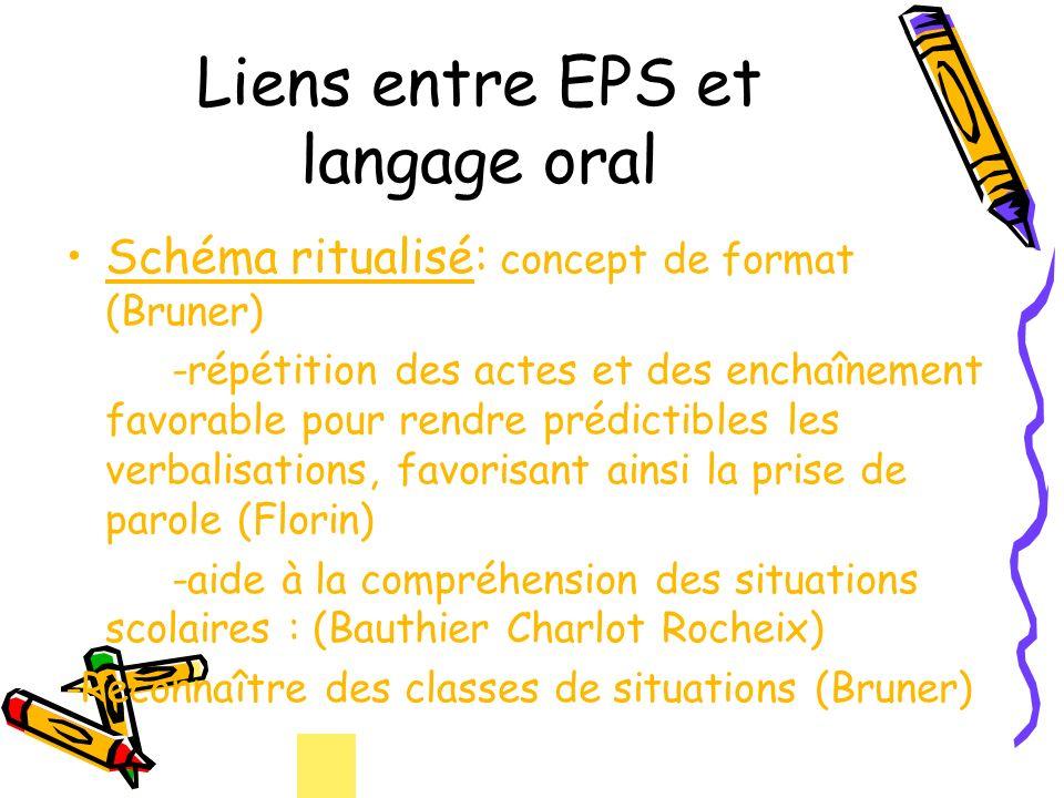 Liens entre EPS et langage oral