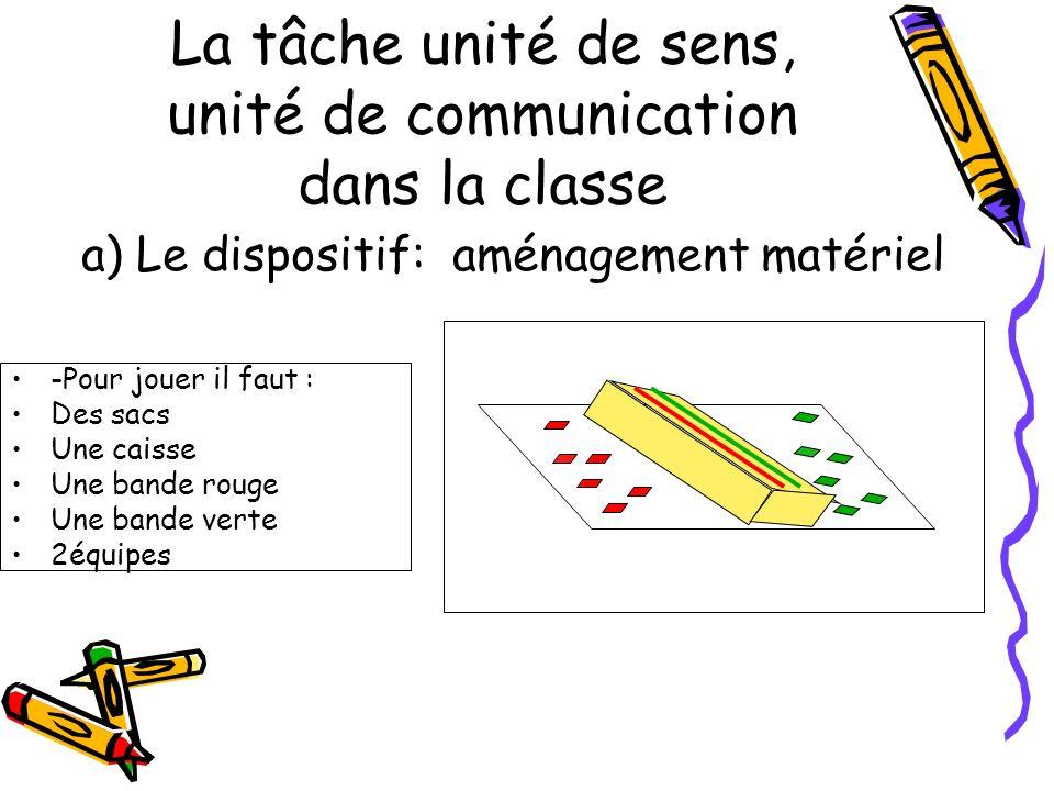 La tâche unité de sens, unité de communication dans la classe