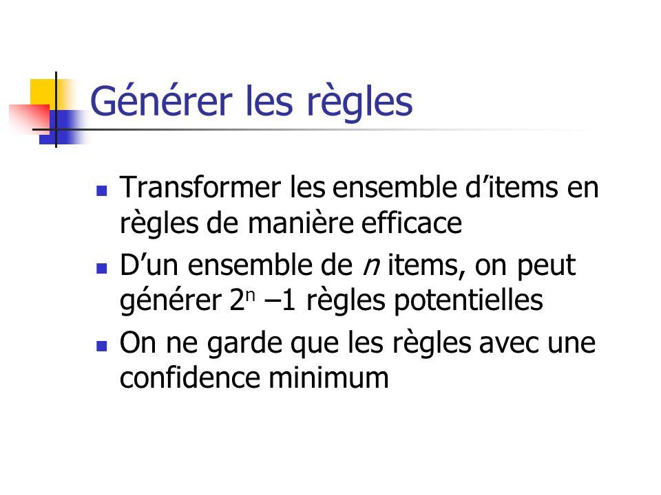 Générer les règles Transformer les ensemble d'items en règles de manière efficace.