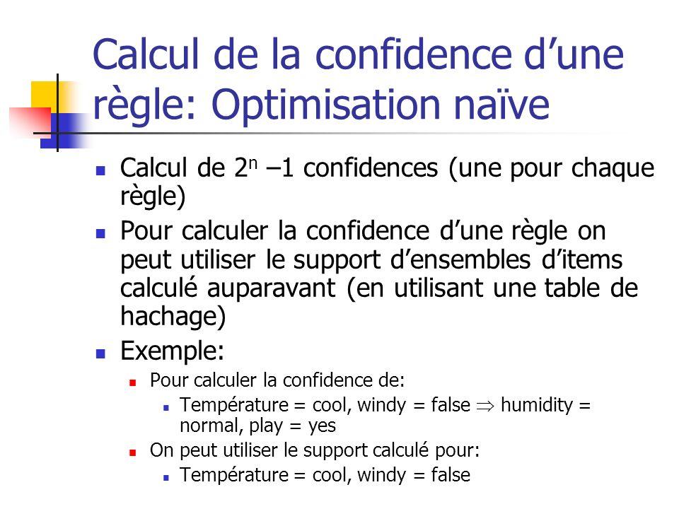 Calcul de la confidence d'une règle: Optimisation naïve