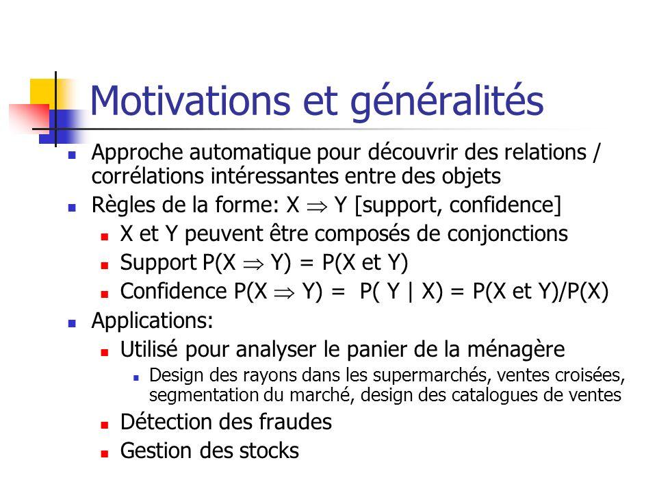 Motivations et généralités