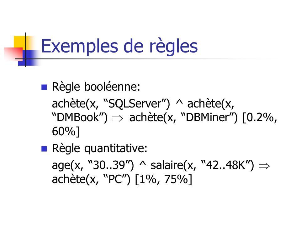 Exemples de règles Règle booléenne: