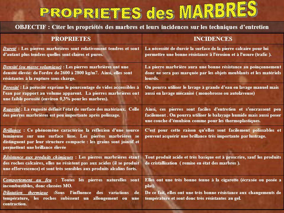PROPRIETES des MARBRES