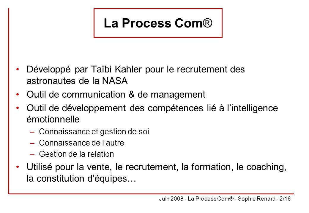 La Process Com® Développé par Taïbi Kahler pour le recrutement des astronautes de la NASA. Outil de communication & de management.