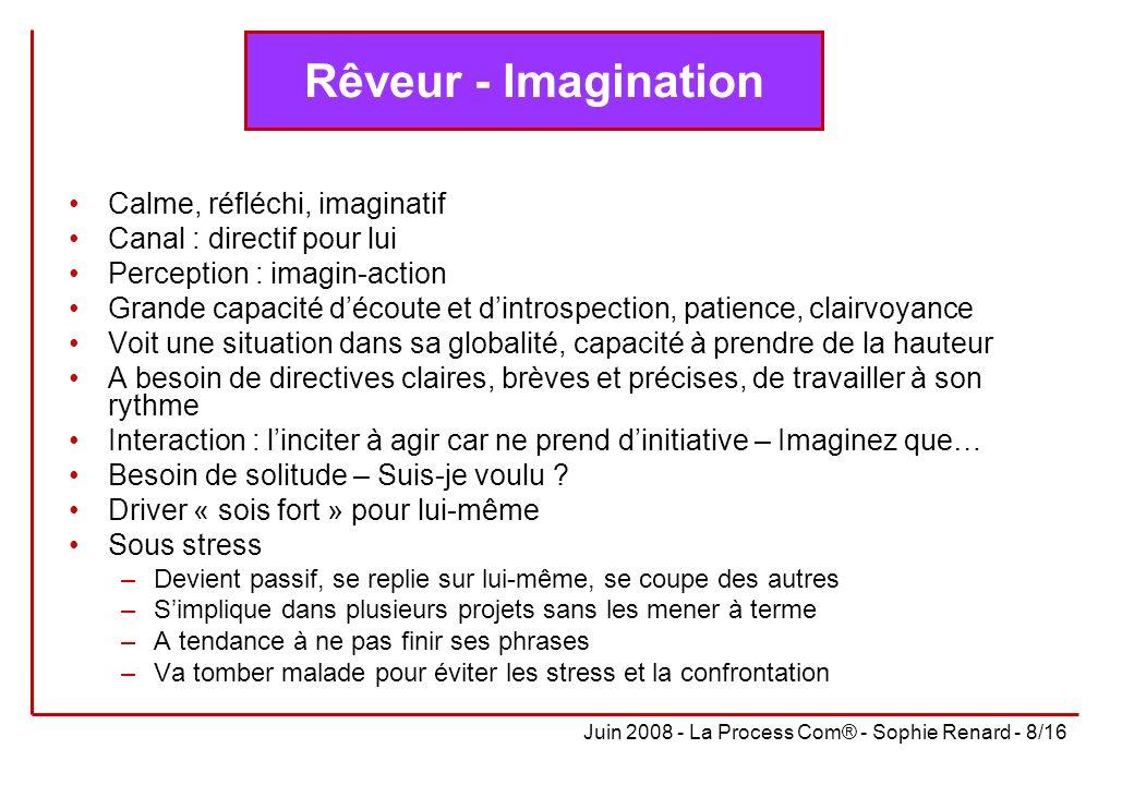 Rêveur - Imagination Calme, réfléchi, imaginatif