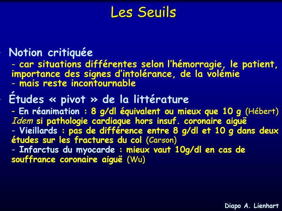 Les Seuils - Notion critiquée - Études « pivot » de la littérature
