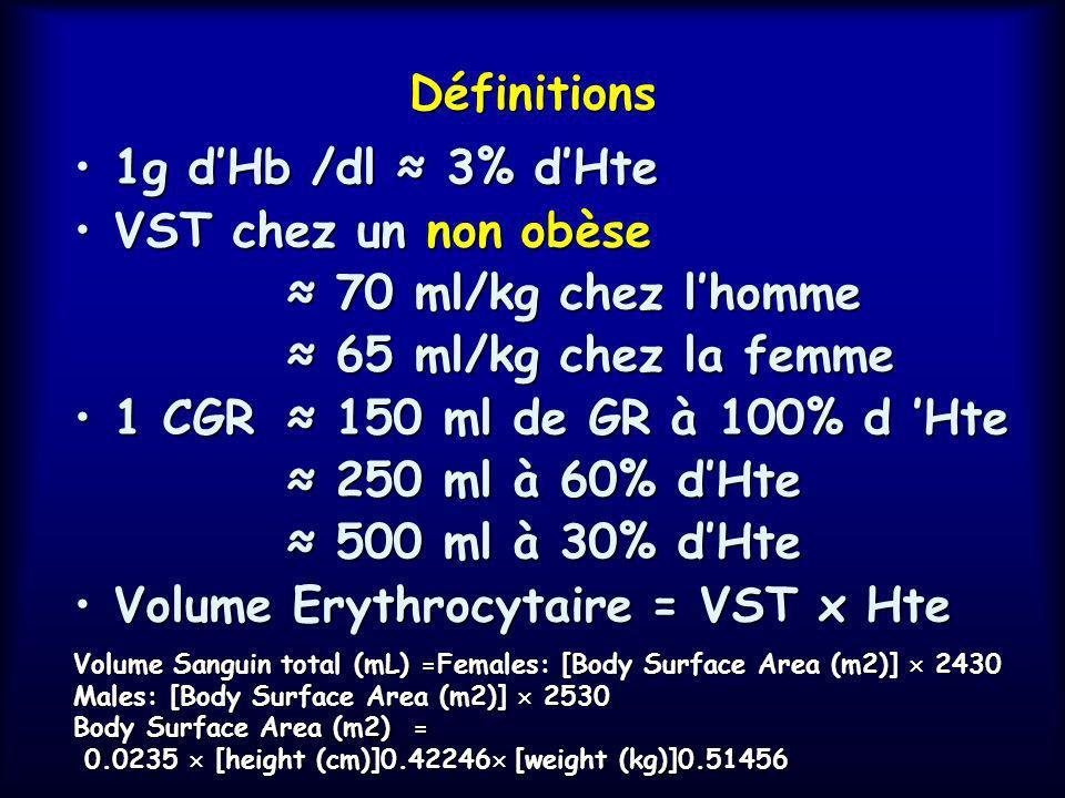 Volume Erythrocytaire = VST x Hte