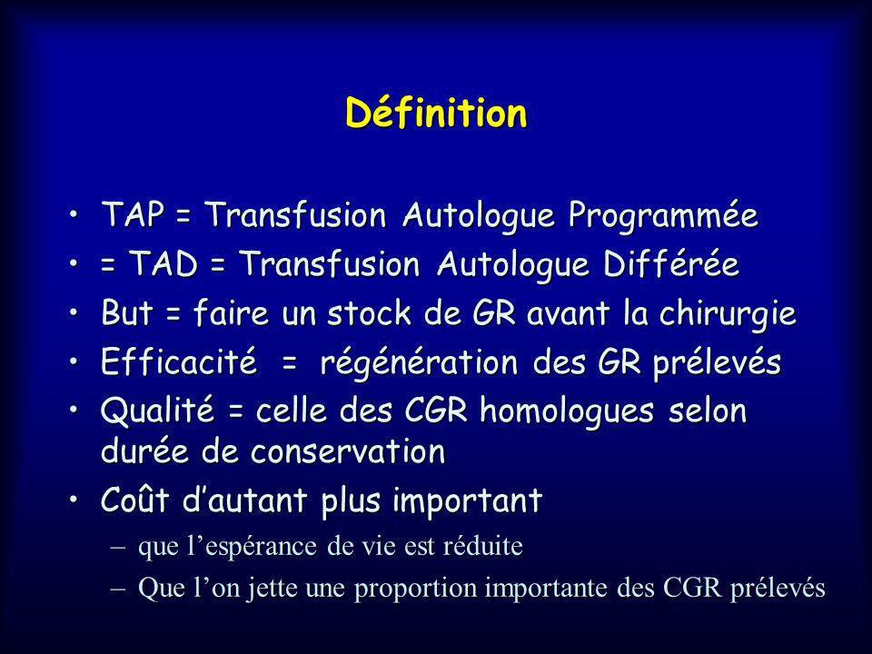 Définition TAP = Transfusion Autologue Programmée