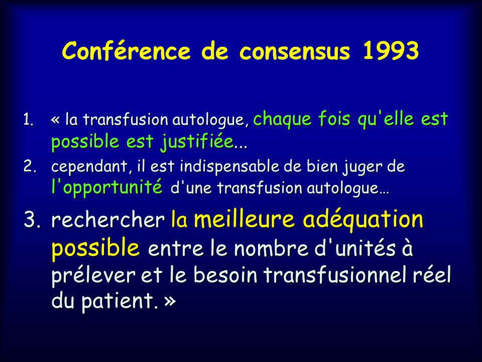 Conférence de consensus 1993