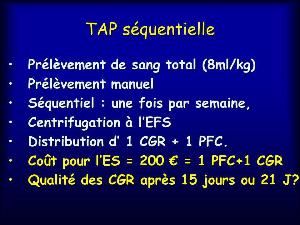 TAP séquentielle Prélèvement de sang total (8ml/kg) Prélèvement manuel
